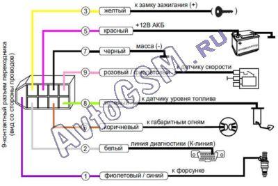 электросхема ваз 21103 инжектор