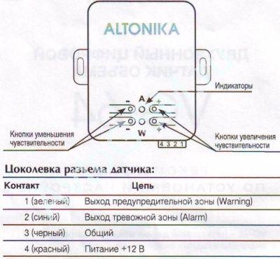 инструкция датчика VG-64
