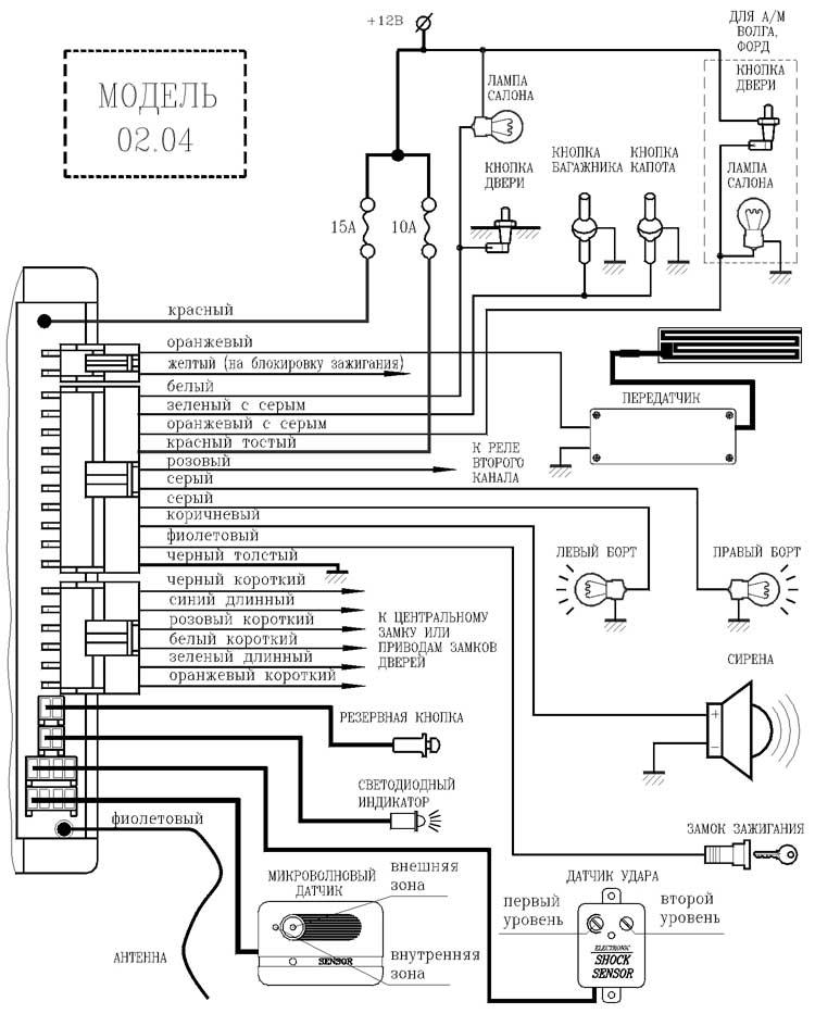 Схема подключения блока предохранителей тойота авенсис.