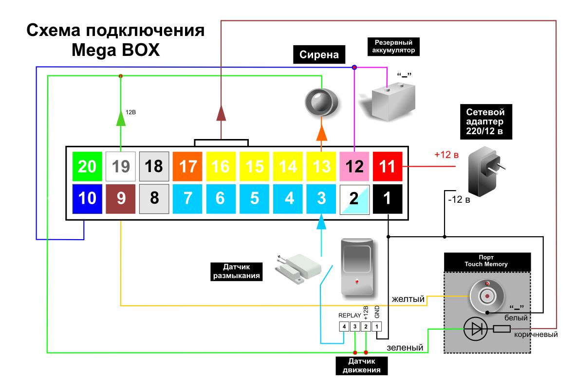 Схема подключения трансформатора ом
