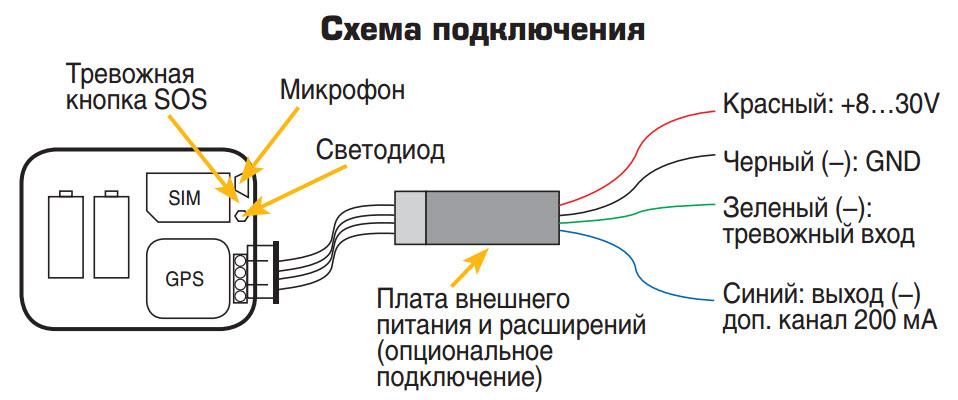 Схема подключения (jpg)