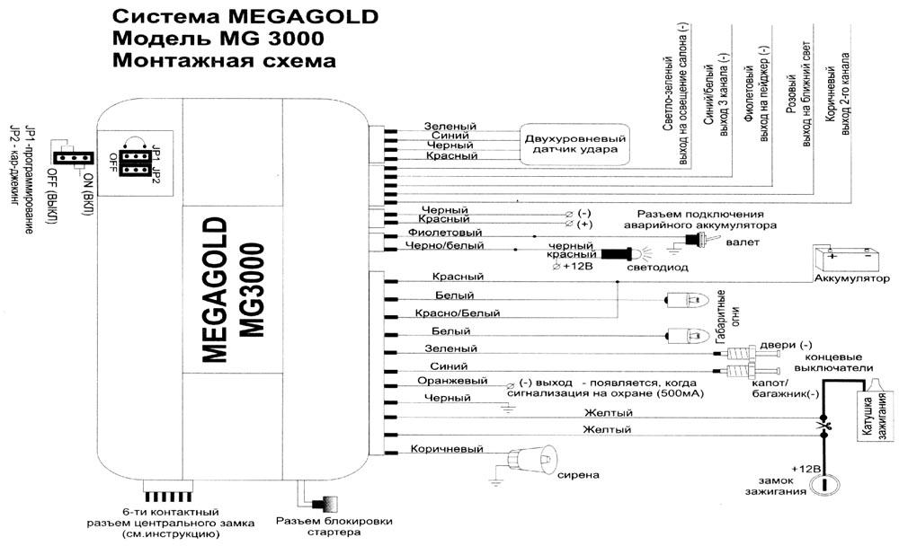 Схема подключения MEGA Gold MG