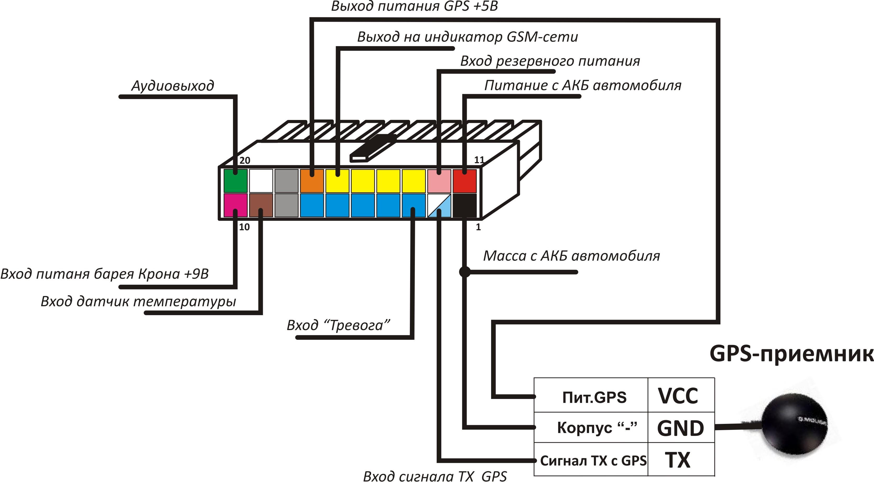передатчик gsm схема подключения