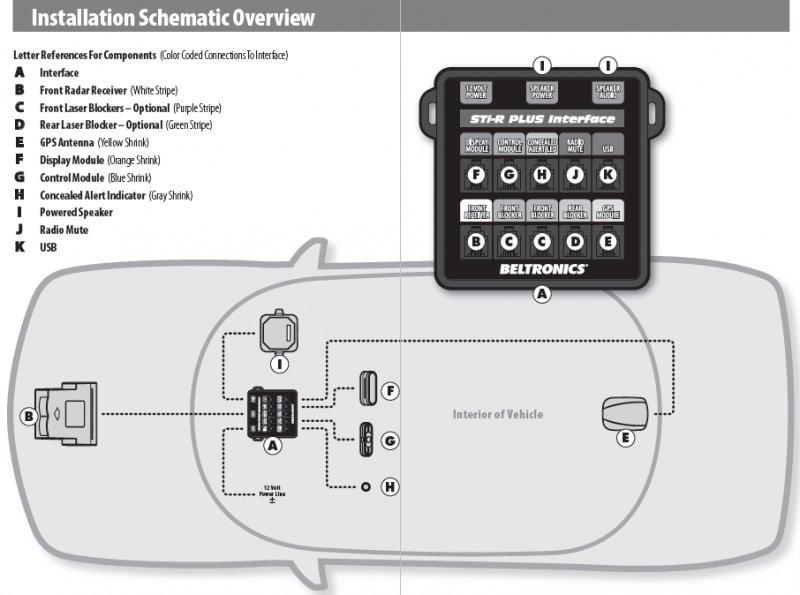 установки радар-детектора