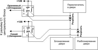 Схема электрическая сигнализации гранит 4.