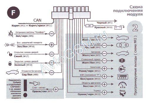 CAN модуль (адаптер)