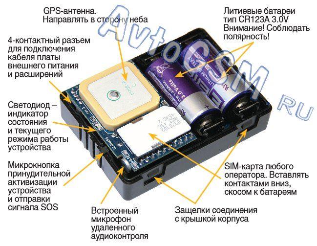 gps поисковые системы: