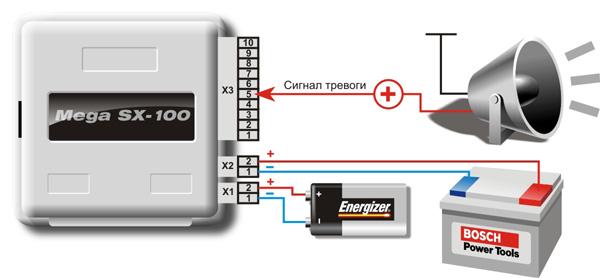 ...провод к месту установки блока сигнализации Mega SX-100 и промаркируйте в соответствии со схемой подключения.