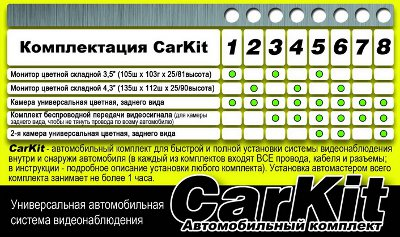 ������������ ���������������  xDevice CarKit-2 - 4.3-�������� �������, ���������� ������ ������� ����, ������������� ��������� (������� 5412)